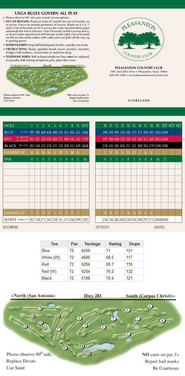 pleasanton-scorecard