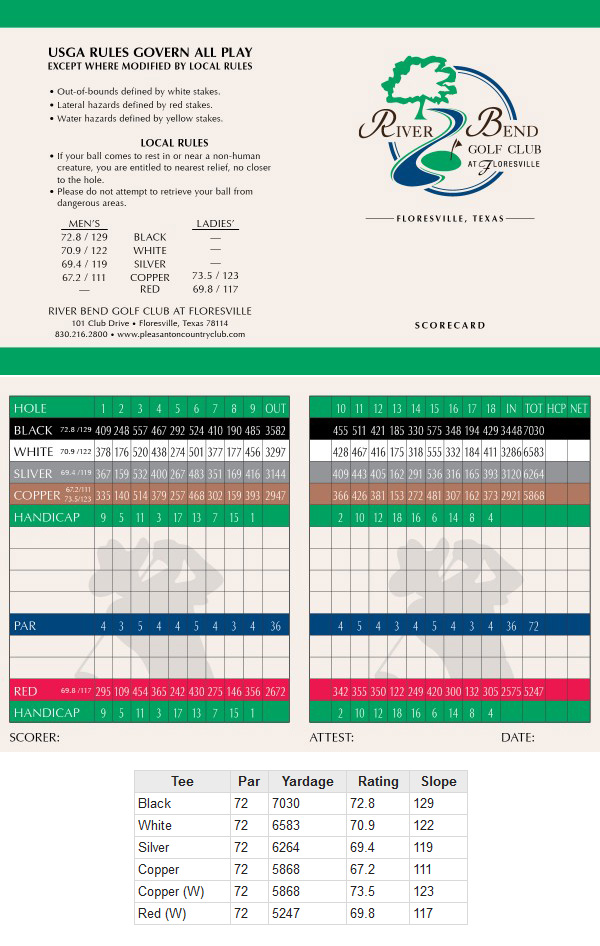 river-bend-scorecard